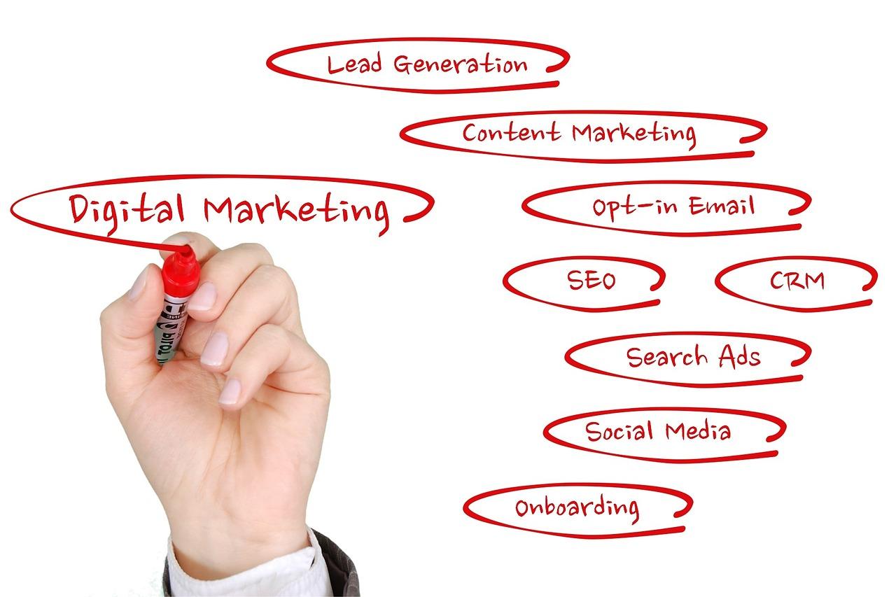 Potrzebujesz wsparcia w działaniach marketingowych?